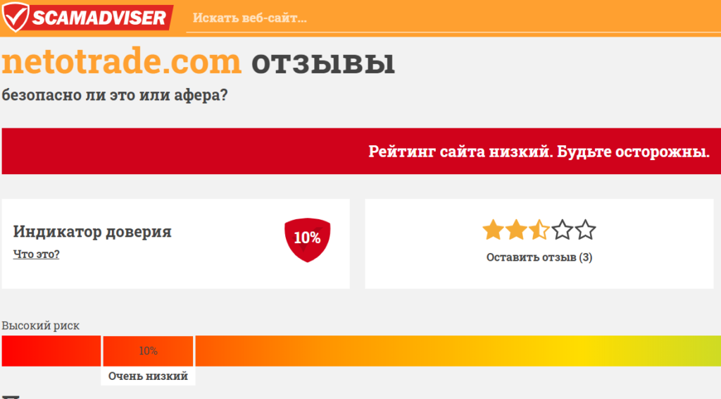 netotrade.com проверка сайта