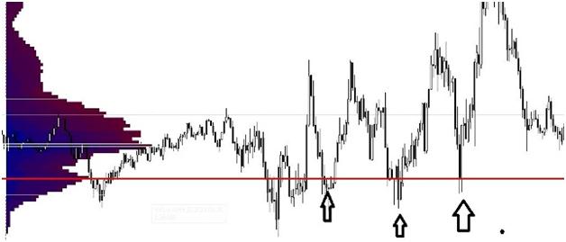 indikator-market-profile1