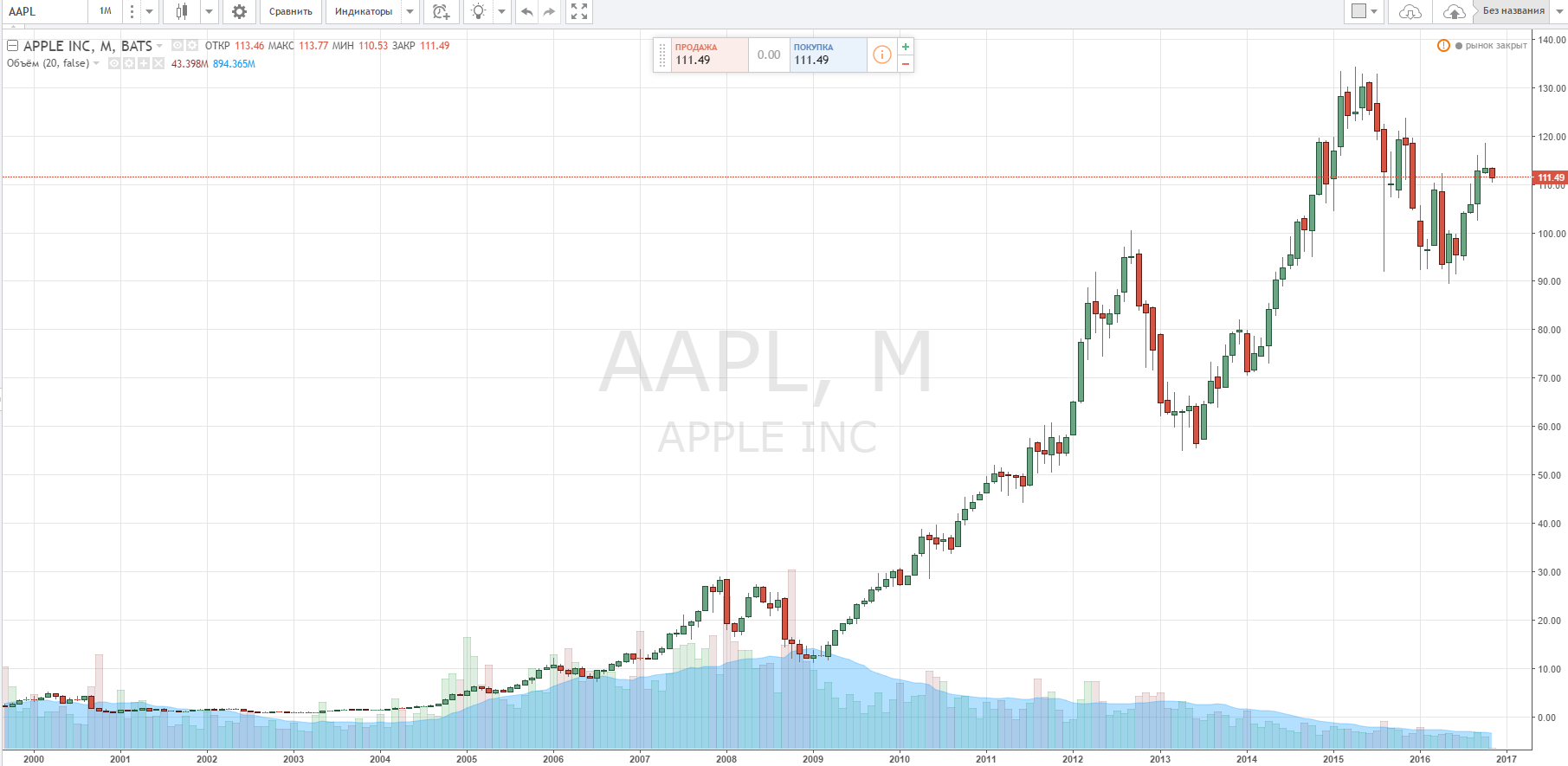 apple-historic