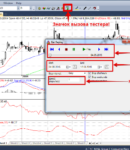 Программа Amibroker (софт технического анализа)