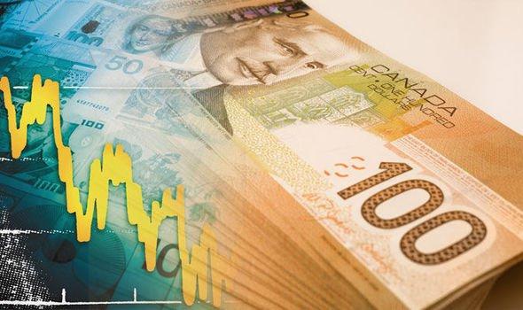 Канадский доллар