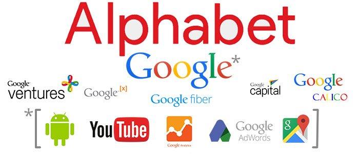 Google-Alphabet акции