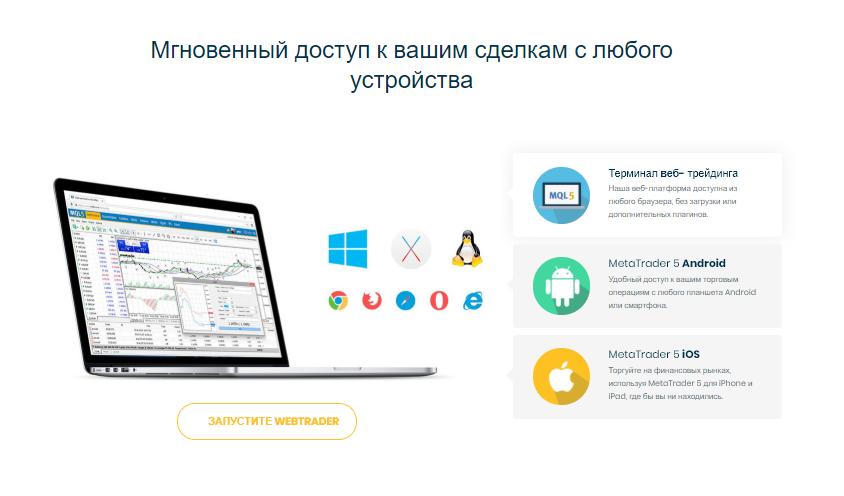 доступность торговой платформы онлайн-брокера Vlom