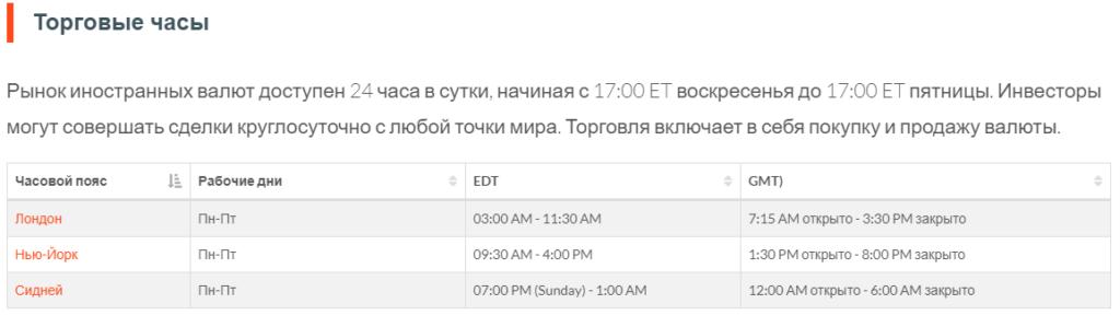 Торговые часы компании LBLV(офицыальные данные lblv.com)