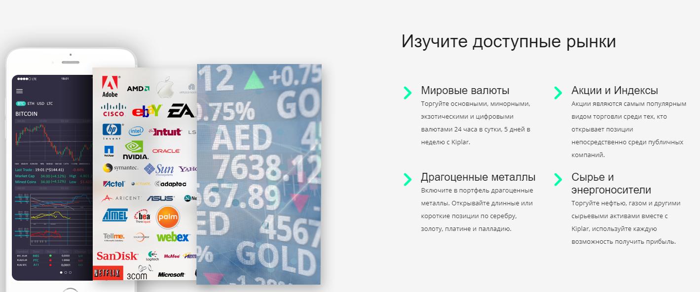 Какие рынки представлены для торговли в Kiplar?